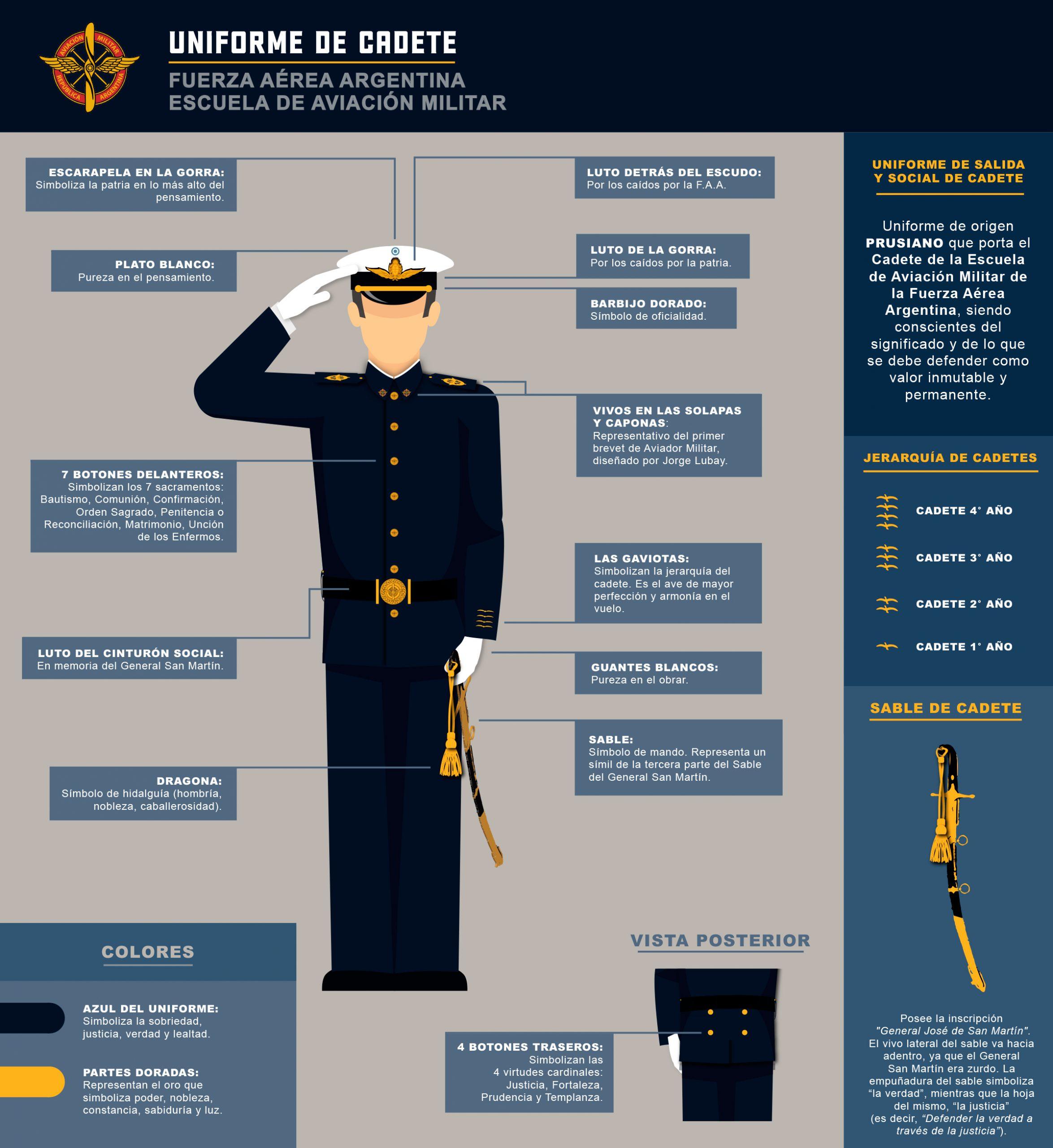 uniforme del cadete